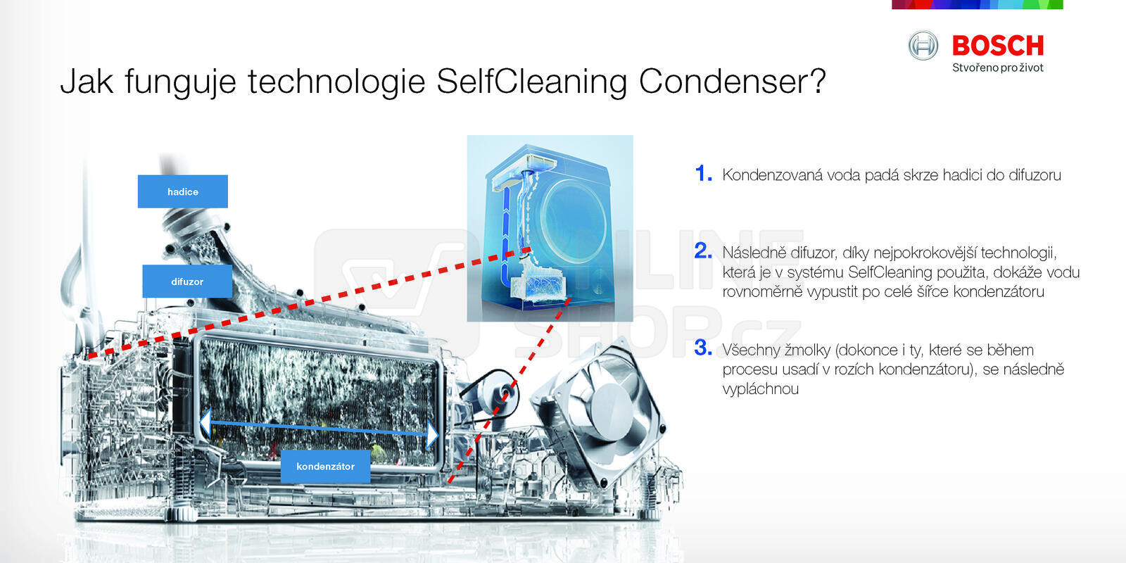 Sušička prádla Bosch WTW85480CS kondenzační