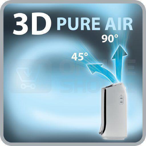 Čistička vzduchu Rowenta PU4020F1 Intense Pure Air