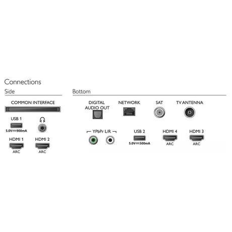 UHD LED TV Philips 65PUS7354/12
