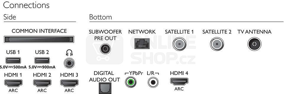 UHD OLED TV Philips 55OLED934