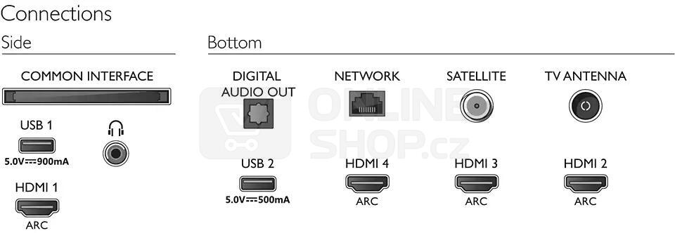 SET UHD LED TV Philips 58PUS8555 + TAB8805