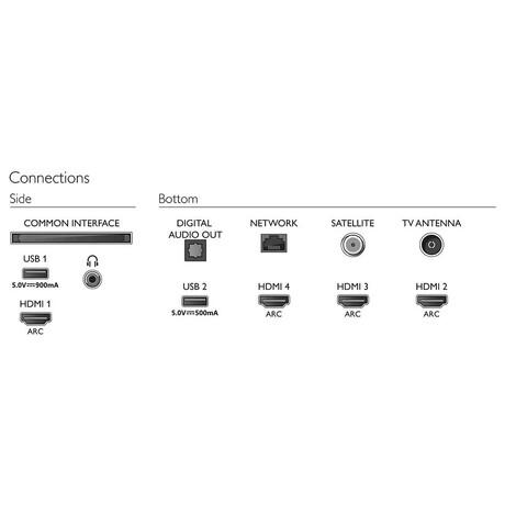 SET UHD LED TV Philips 58PUS8555 + TAB8405