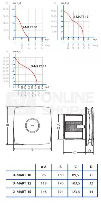 Axiální ventilátor Cata X-MART 12 H