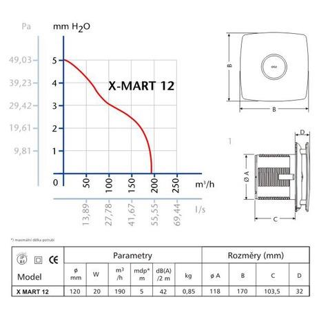 Cata Axiální ventilátor Cata X-MART 12 H INOX (foto 7)