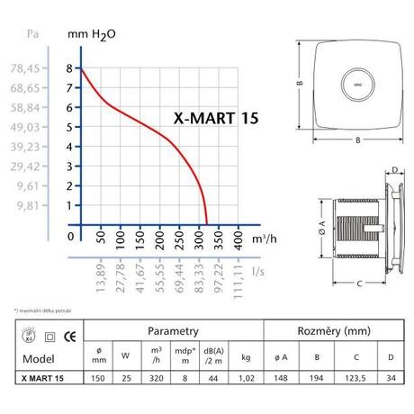 Cata Axiální ventilátor Cata X-MART 15 T INOX (foto 7)