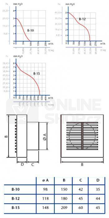 Axiální ventilátor Cata B-12