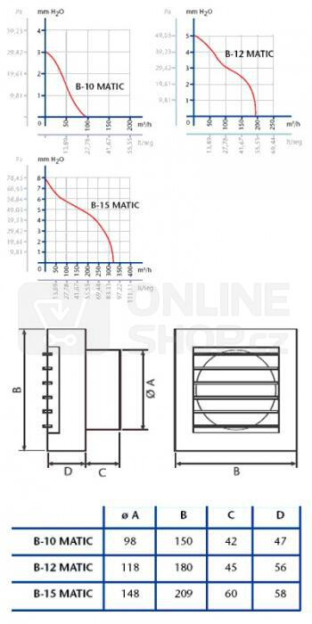 Axiální ventilátor Cata B-12 MATIC