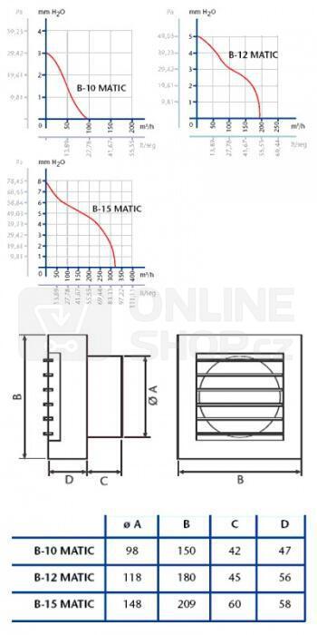 Axiální ventilátor Cata B-12 MATIC T