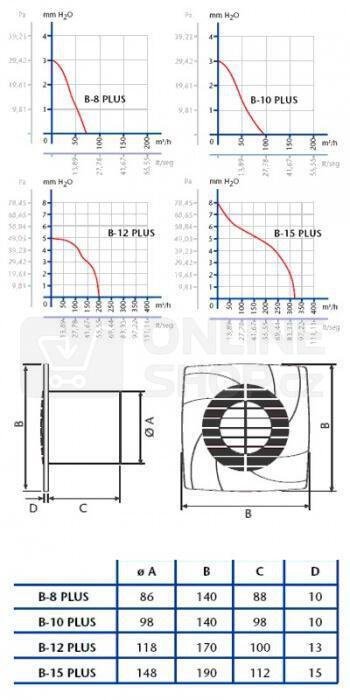 Axiální ventilátor Cata B-15 PLUS T