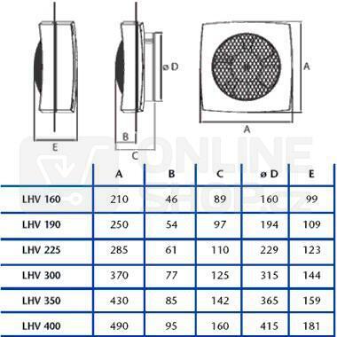 Axiální ventilátor Cata LHV 190