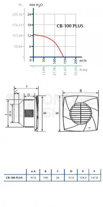 Radiální ventilátor Cata CB-100 PLUS T