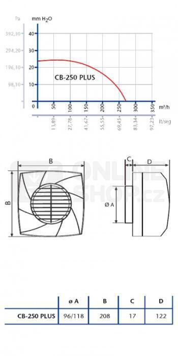Radiální ventilátor Cata CB-250 PLUS
