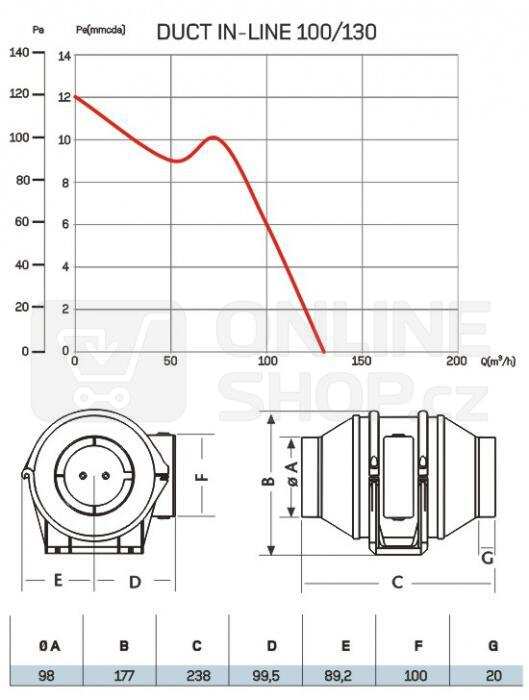 Radiální ventilátor Cata DUCT IN-LINE 100/130