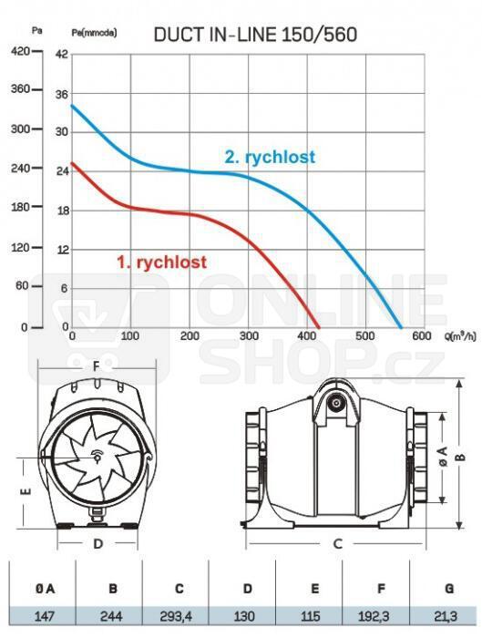 Radiální ventilátor Cata DUCT IN-LINE 150/560