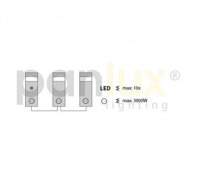 Panlux AIGLOS PLAST zářivkové nábytkové svítidlo s vypínačem pod kuchyňskou linku