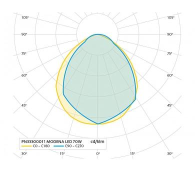 Panlux MERANO metalhalogenový světlomet + DOPRAVA ZDARMA