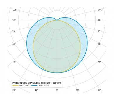 Panlux SENZOR PIR stropní pohybové čidlo 360°