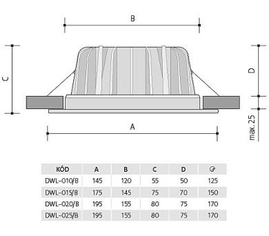 Panlux LED PÁSEK RGBW 24V 14,4W 16mm IP68 - 5050 LED + DOPRAVA ZDARMA