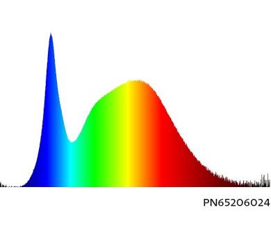 Panlux LED GLOBO DELUXE světelný zdroj 15W