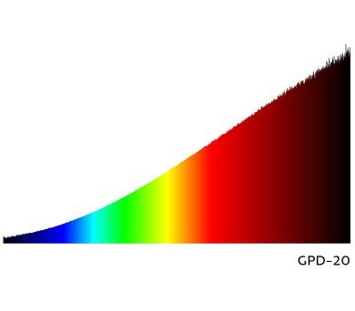 Panlux SVÍČKA DELUXE LED světelný zdroj 230V 4W E14 - studená bílá