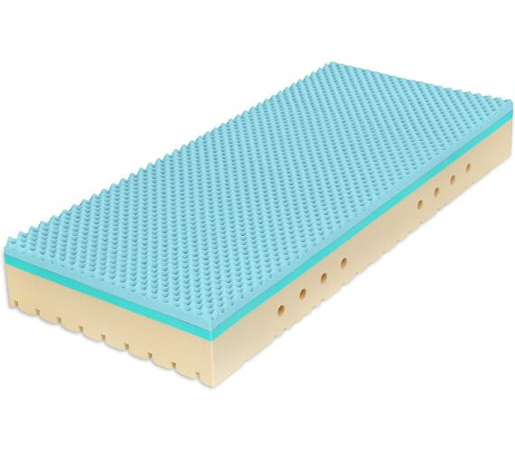 Tropico Super Fox Blue Wellness 20 AKCE 1+1 matrace (80x220) + DOPRAVA ZDARMA