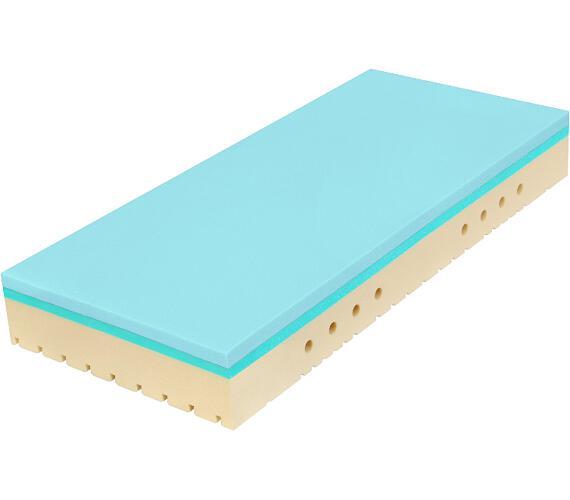 Tropico Super Fox Blue Classic 20 + Wellness 20 AKCE 1+1 matrace (100x210) + DOPRAVA ZDARMA