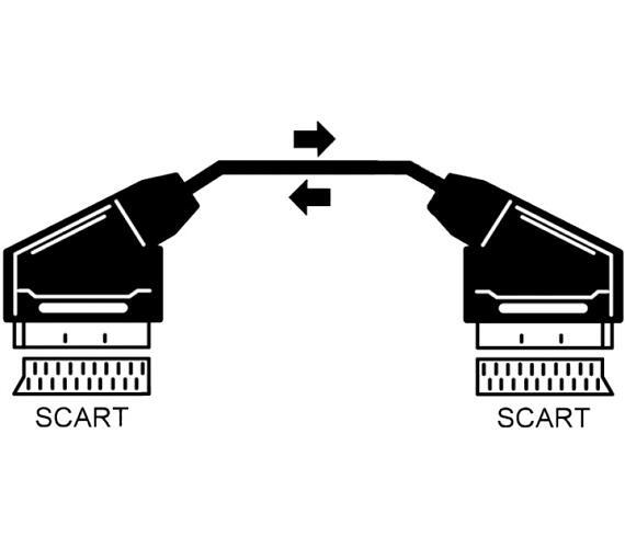 OEM AV kabel Scart - Scart 3m