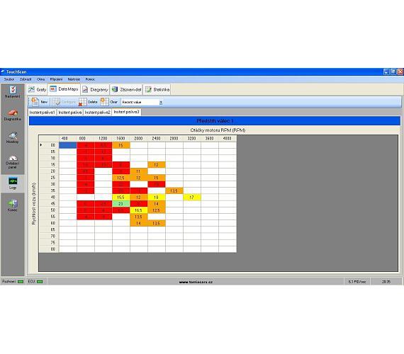 TouchScan PROFESSIONAL na CD SIXTOL + DOPRAVA ZDARMA