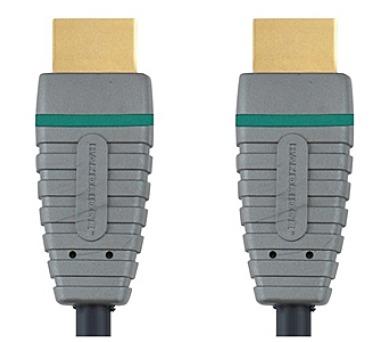 Bandridge Blue Blue HDMI 1.4