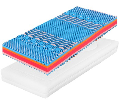 Slumberland Color Visco Wellness AKCE 1+1 matrace (100x220) + DOPRAVA ZDARMA