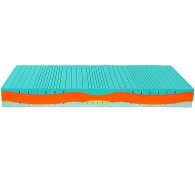 Tropico Eliot AKCE 1+1 matrace (85x195) + DOPRAVA ZDARMA