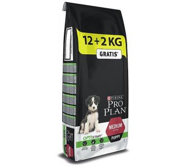 PRO PLAN Puppy Medium 12+2 kg zdarma + DOPRAVA ZDARMA