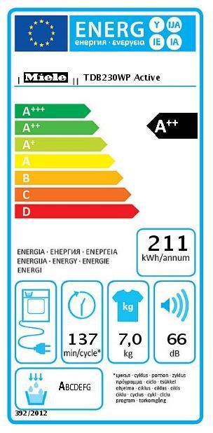 Energetický štítek Miele TDB230WP Active