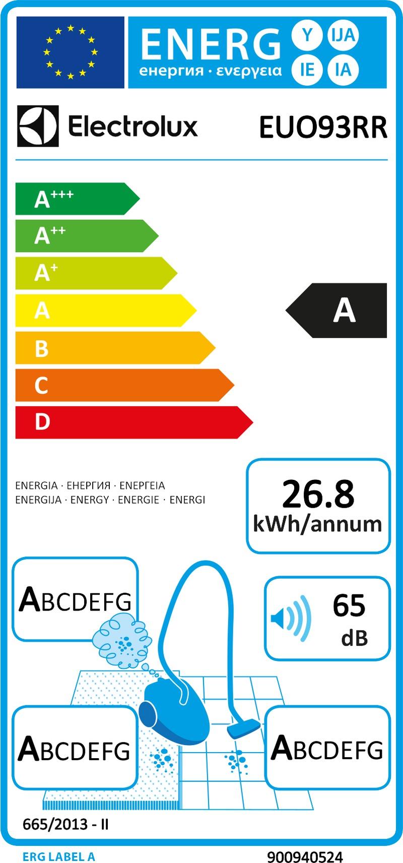 Energetický štítek Electrolux EUO93RR