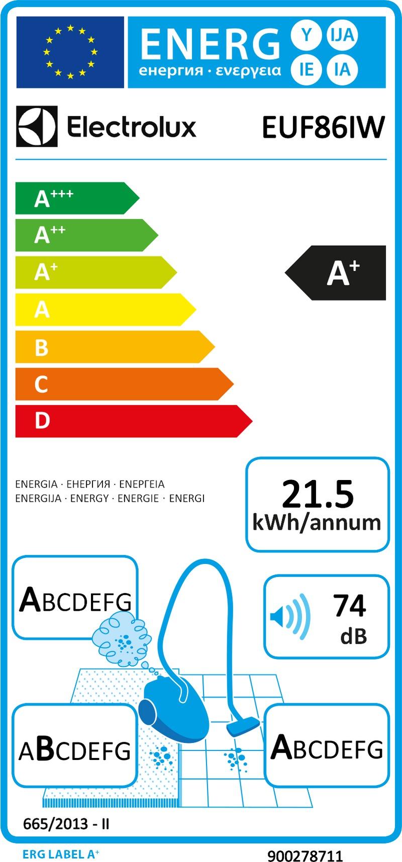 Energetický štítek Electrolux EUF86IW
