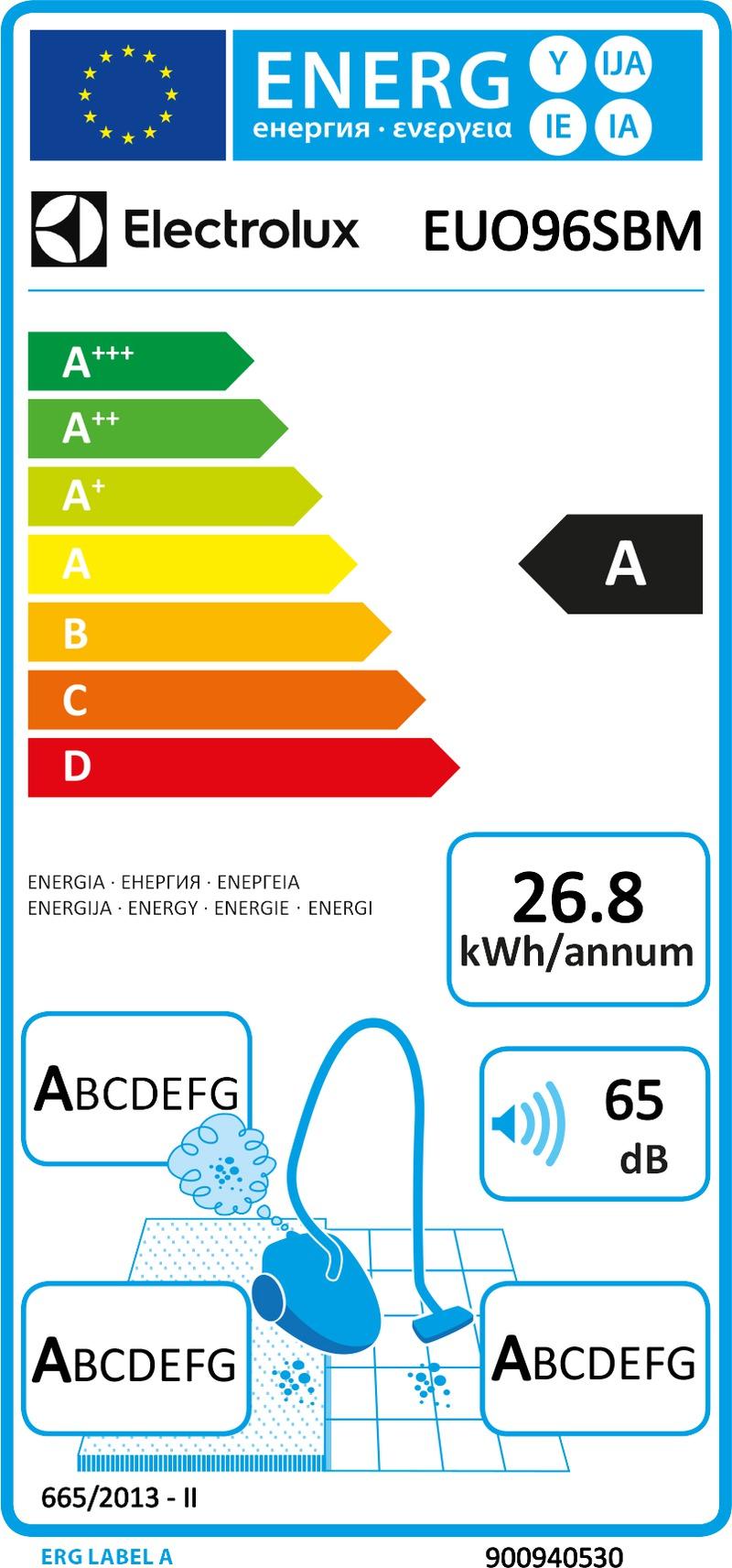 Energetický štítek Electrolux EUO96SBM