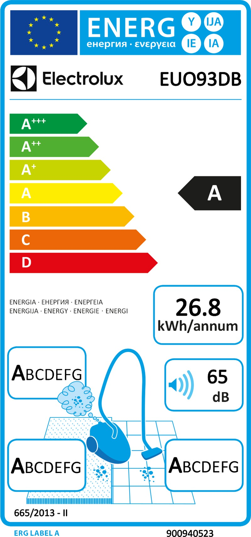 Energetický štítek Electrolux EUO93DB