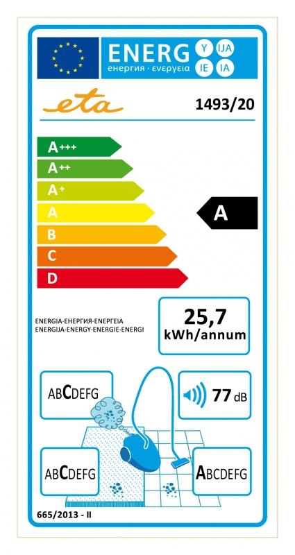 Energetický štítek ETA Andare Animal 1493 90020