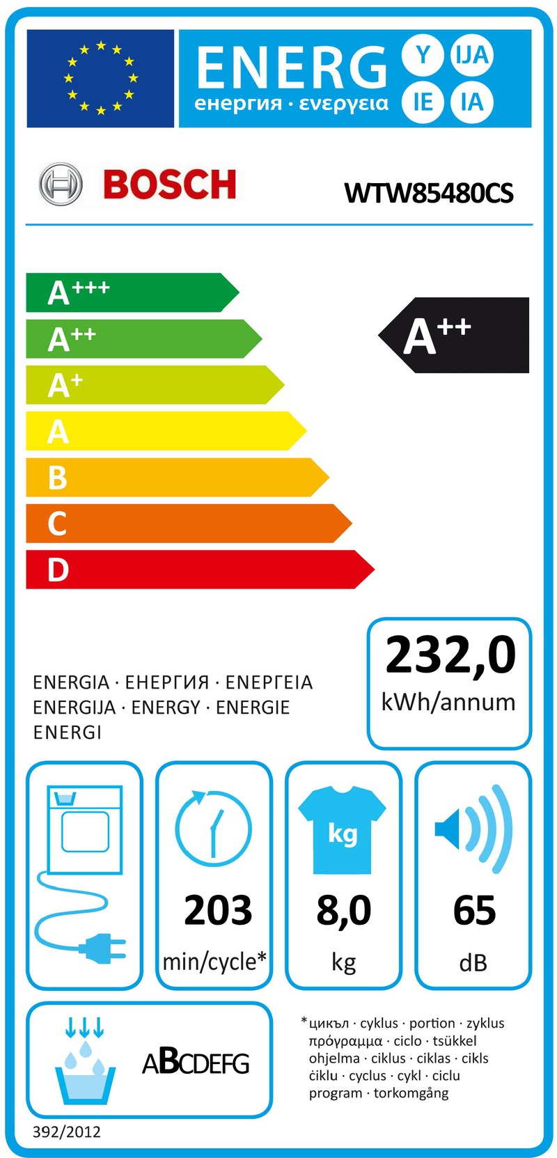 Energetický štítek Bosch WTW85480CS kondenzační