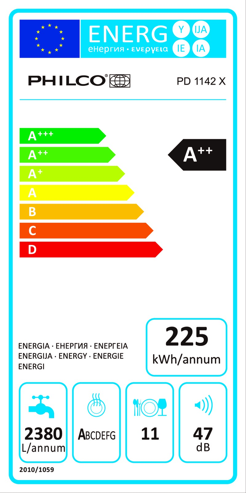 Energetický štítek Philco PD 1142 X 45 cm