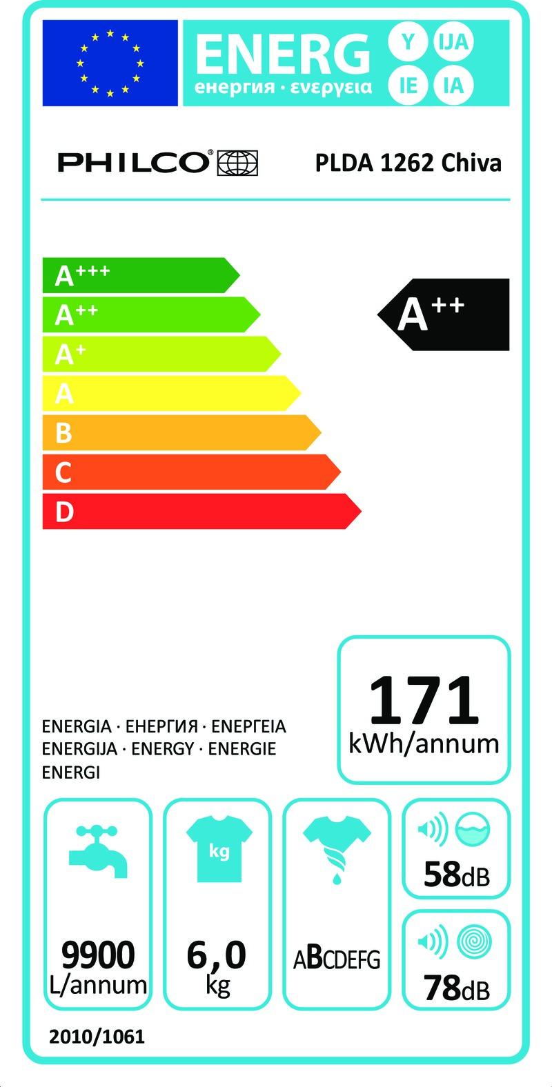 Energetický štítek Philco PLDA 1262 Chiva