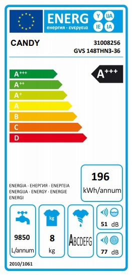 Energetický štítek Candy GVS 148THN3-36 GrandÓ Vita Smart