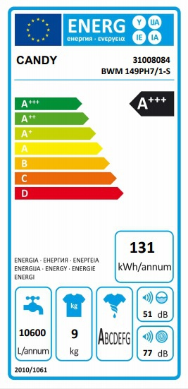 Energetický štítek Candy BWM 148PH7/1-S Bianca