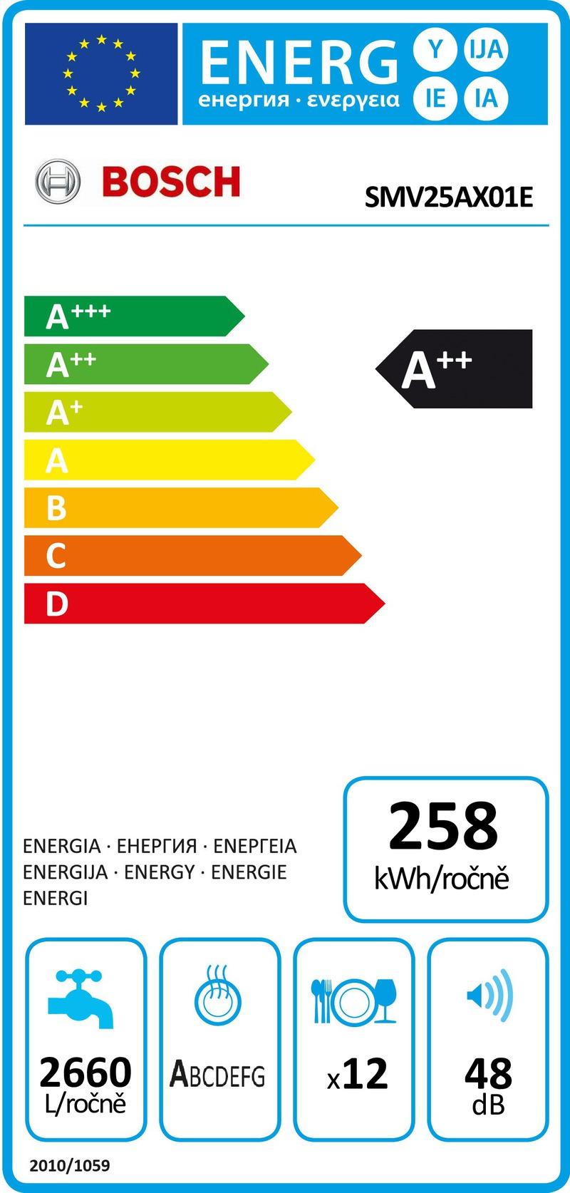 Energetický štítek Bosch SMV25AX01E vestavná