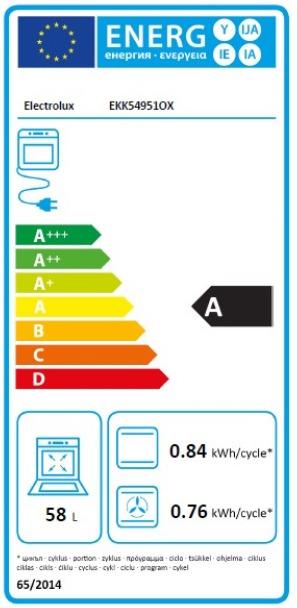 Energetický štítek Electrolux EKK54951OX