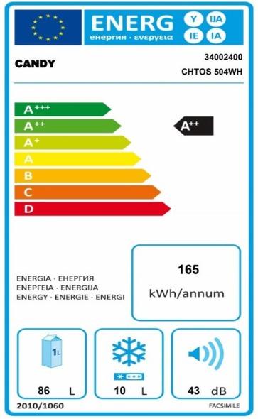 Energetický štítek Candy CHTOS 504WH