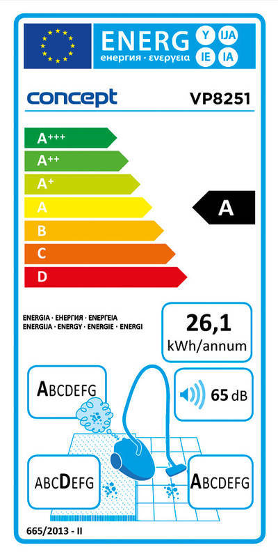 Energetický štítek Concept VP8251 SILENCIO Perfect Clean