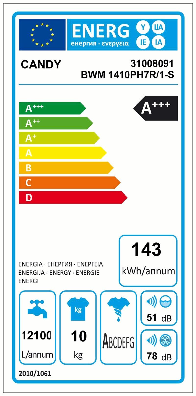 Energetický štítek Candy BWM 1410PH7R/1-S Bianca