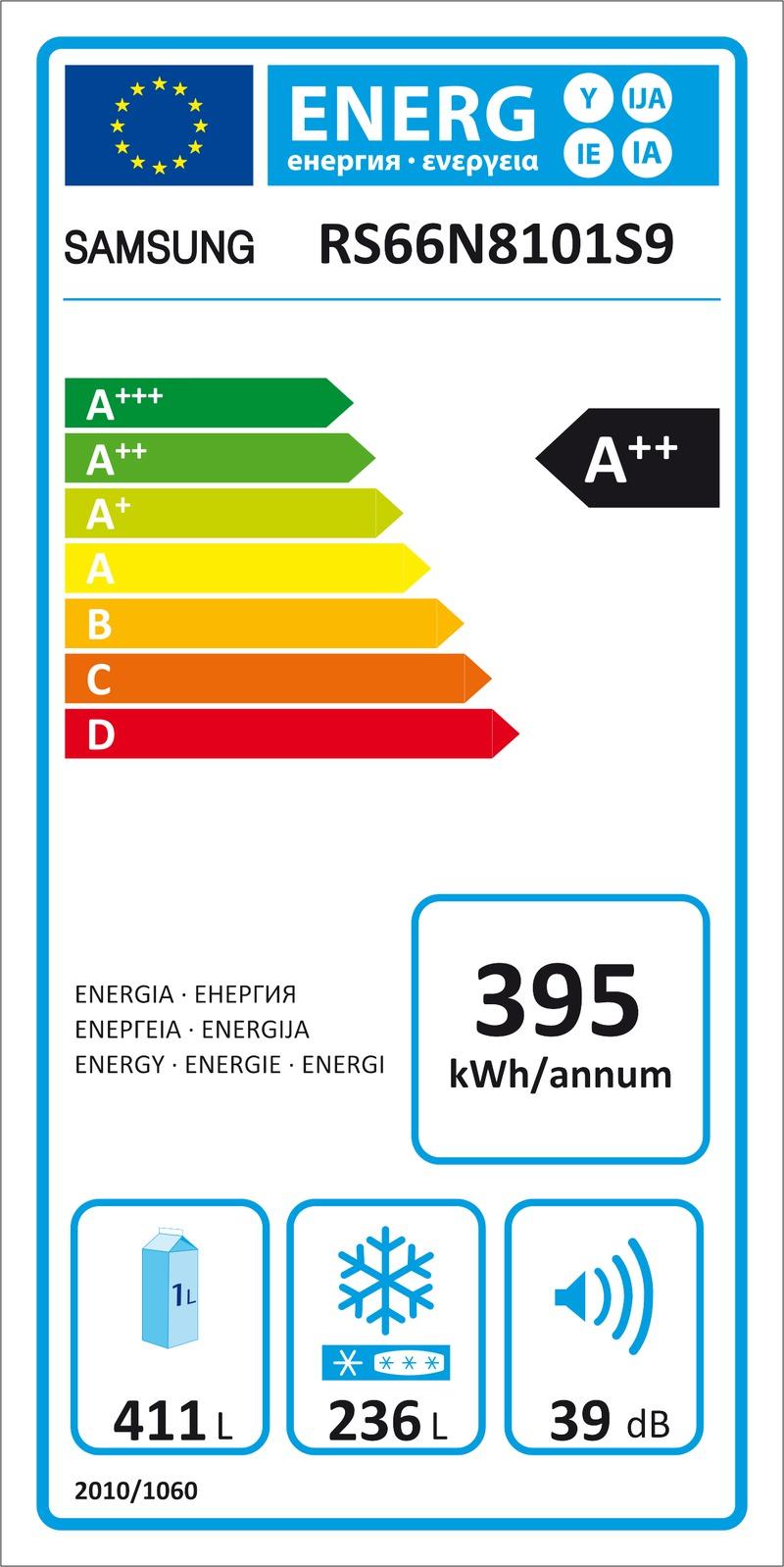 Energetický štítek Samsung RS 66N8101S9 SBS