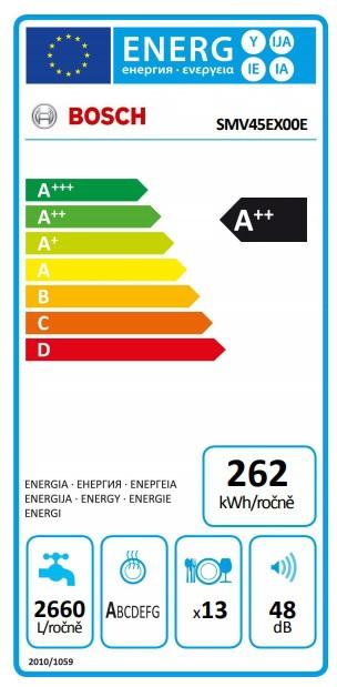 Energetický štítek Bosch SMV45EX00E